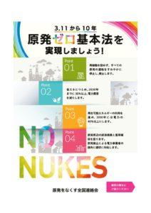 nonukes_signature_2020wtrのサムネイル
